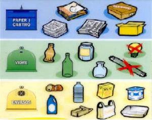 Reciclar es fácil